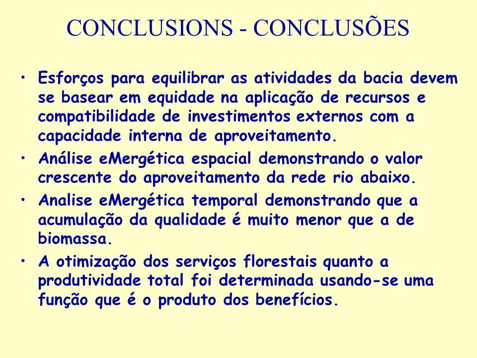 CONCLUSIONS - CONCLUSÕES Esforços para equilibrar as atividades da bacia devem se basear em equidade na aplicação de recursos e compatibilidade de inv