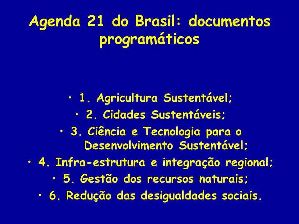 Agenda 21 do Brasil: documentos programáticos 1. Agricultura Sustentável; 2. Cidades Sustentáveis; 3. Ciência e Tecnologia para o Desenvolvimento Sust