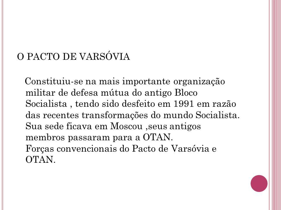 O PACTO DE VARSÓVIA Constituiu-se na mais importante organização militar de defesa mútua do antigo Bloco Socialista, tendo sido desfeito em 1991 em razão das recentes transformações do mundo Socialista.