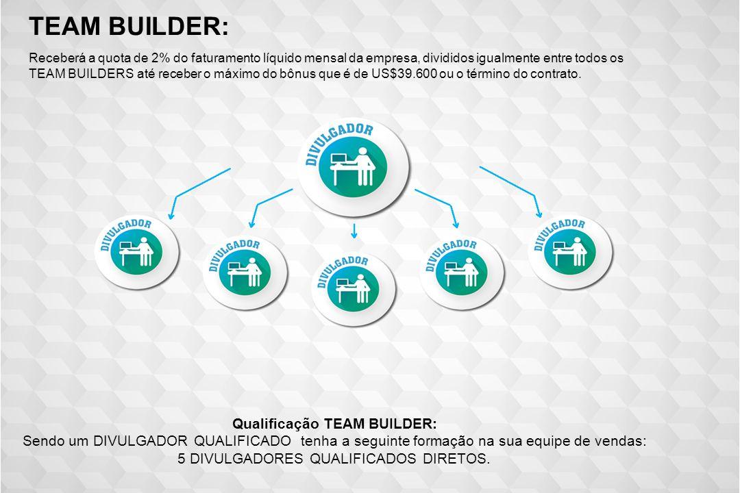 TEAM BUILDER: Qualificação TEAM BUILDER: Sendo um DIVULGADOR QUALIFICADO tenha a seguinte formação na sua equipe de vendas: 5 DIVULGADORES QUALIFICADO