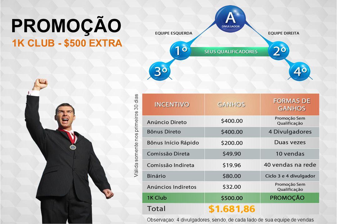 Observaçao: 4 divulgadores, sendo, de cada lado de sua equipe de vendas PROMOÇÃO Válida somente nos primeiros 30 dias 1K CLUB - $500 EXTRA