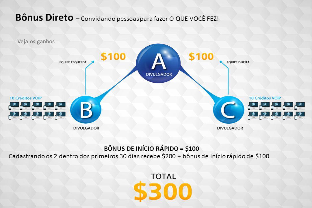 Bônus Direto – Convidando pessoas para fazer O QUE VOCÊ FEZ! Cadastrando os 2 dentro dos primeiros 30 dias recebe $200 + bônus de início rápido de $10