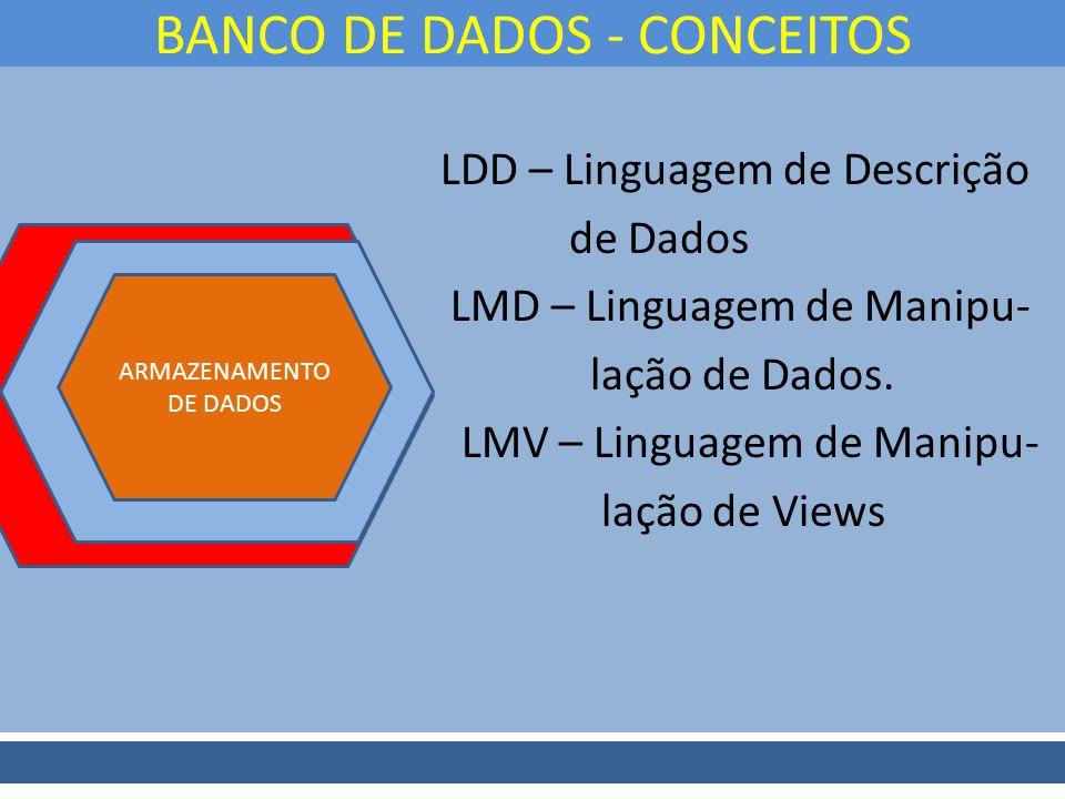 LDD – Linguagem de Descrição de Dados LMD – Linguagem de Manipu- lação de Dados. LMV – Linguagem de Manipu- lação de Views BANCO DE DADOS - CONCEITOS