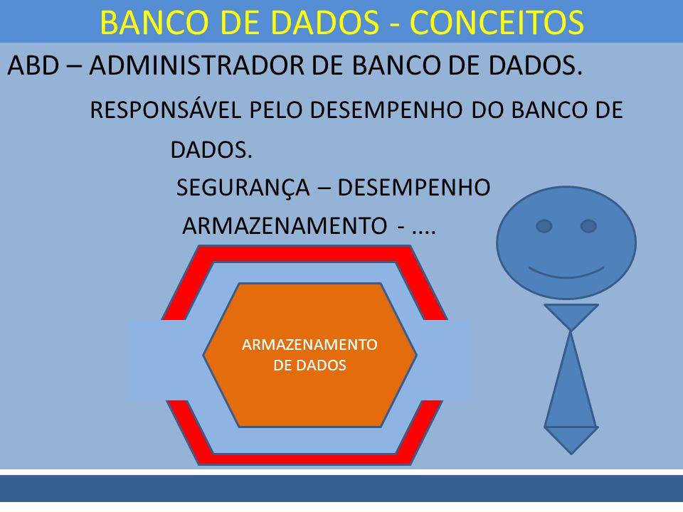ABD – ADMINISTRADOR DE BANCO DE DADOS. RESPONSÁVEL PELO DESEMPENHO DO BANCO DE DADOS. SEGURANÇA – DESEMPENHO ARMAZENAMENTO -.... BANCO DE DADOS - CONC