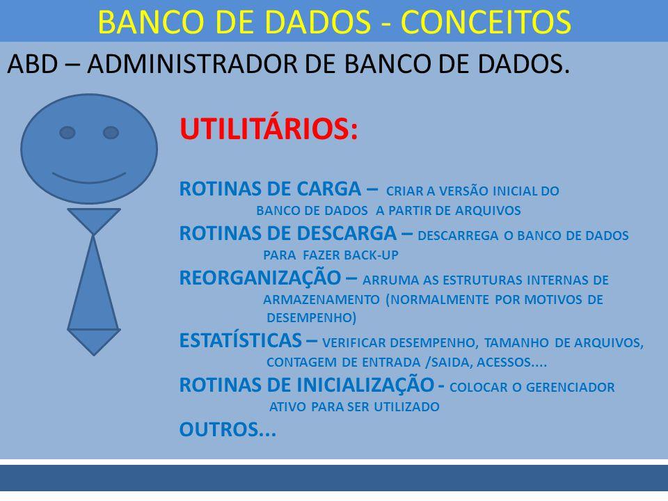 ABD – ADMINISTRADOR DE BANCO DE DADOS. BANCO DE DADOS - CONCEITOS UTILITÁRIOS: ROTINAS DE CARGA – CRIAR A VERSÃO INICIAL DO BANCO DE DADOS A PARTIR DE