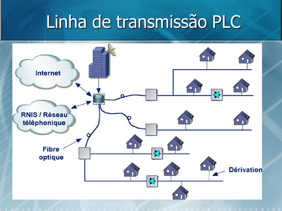 Linha de transmissão PLC