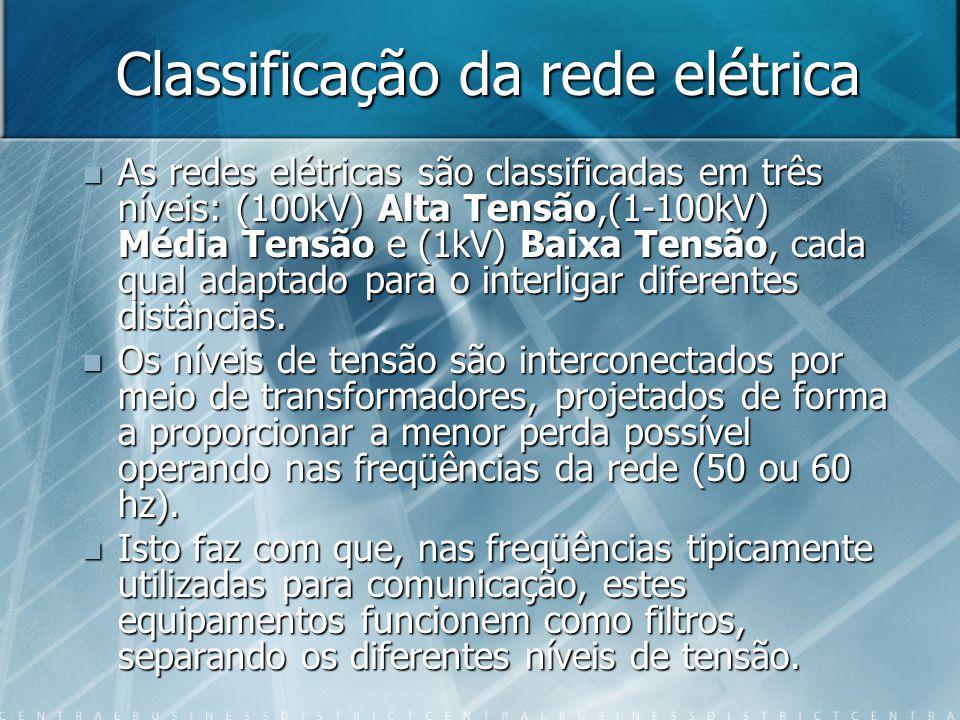 Classificação da rede elétrica As redes elétricas são classificadas em três níveis: (100kV) Alta Tensão,(1-100kV) Média Tensão e (1kV) Baixa Tensão, c