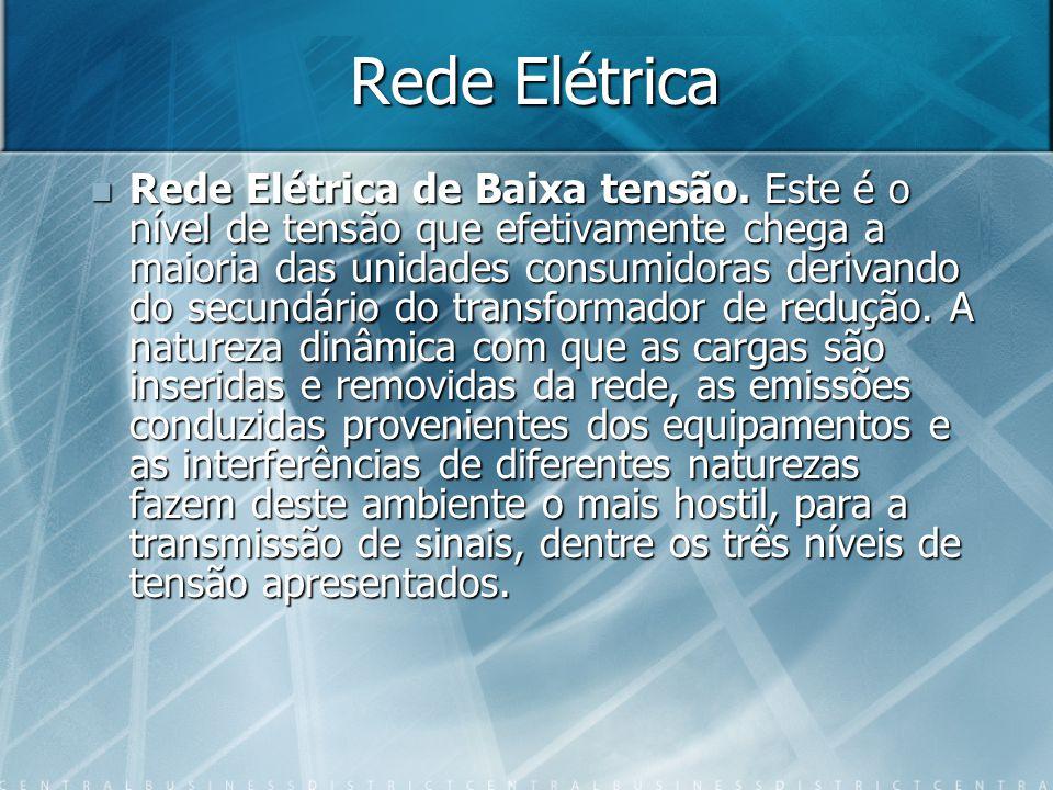 Rede Elétrica Rede Elétrica de Baixa tensão.