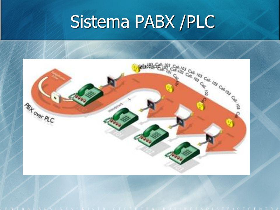 Sistema PABX /PLC