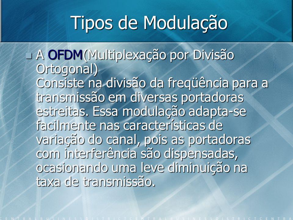 Tipos de Modulação A OFDM(Multiplexação por Divisão Ortogonal) Consiste na divisão da freqüência para a transmissão em diversas portadoras estreitas.