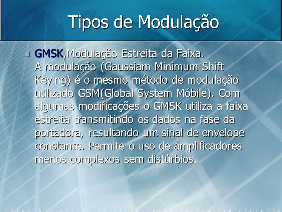 Tipos de Modulação GMSK,Modulação Estreita da Faixa. A modulação (Gaussiam Minimum Shift Keying) é o mesmo método de modulação utilizado GSM(Global Sy