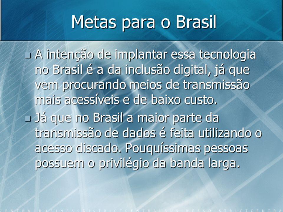 Metas para o Brasil A intenção de implantar essa tecnologia no Brasil é a da inclusão digital, já que vem procurando meios de transmissão mais acessíveis e de baixo custo.
