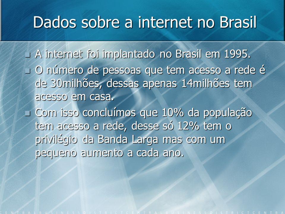 Dados sobre a internet no Brasil A internet foi implantado no Brasil em 1995. A internet foi implantado no Brasil em 1995. O número de pessoas que tem