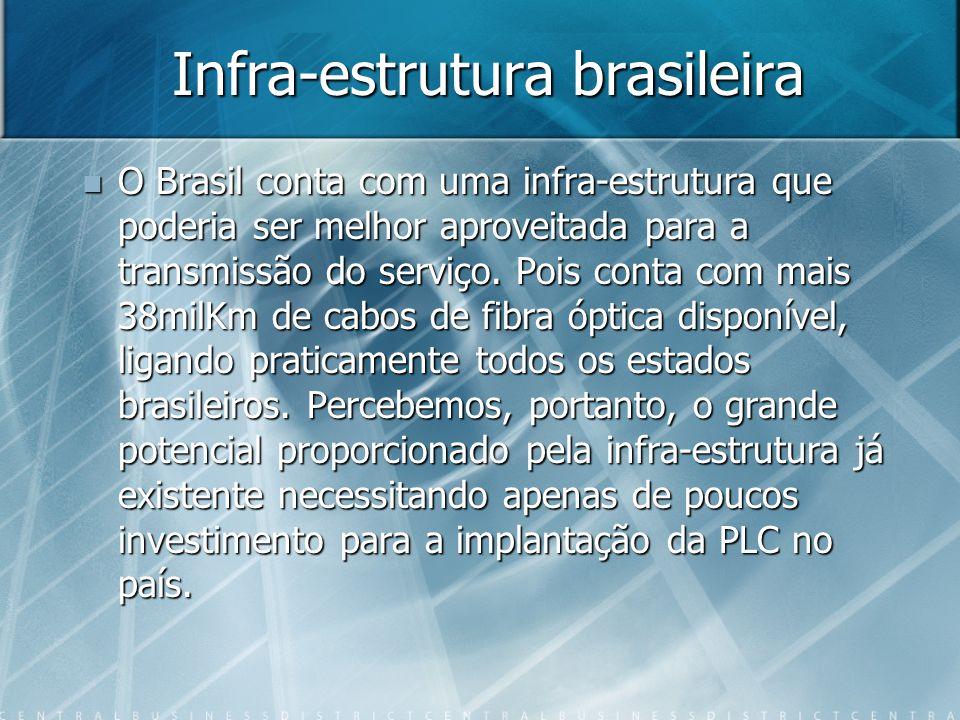 Infra-estrutura brasileira O Brasil conta com uma infra-estrutura que poderia ser melhor aproveitada para a transmissão do serviço. Pois conta com mai