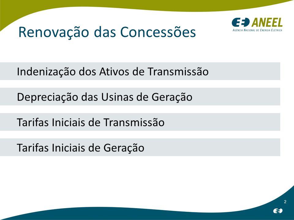 2 Renovação das Concessões Tarifas Iniciais de Geração Tarifas Iniciais de Transmissão Depreciação das Usinas de Geração Indenização dos Ativos de Transmissão