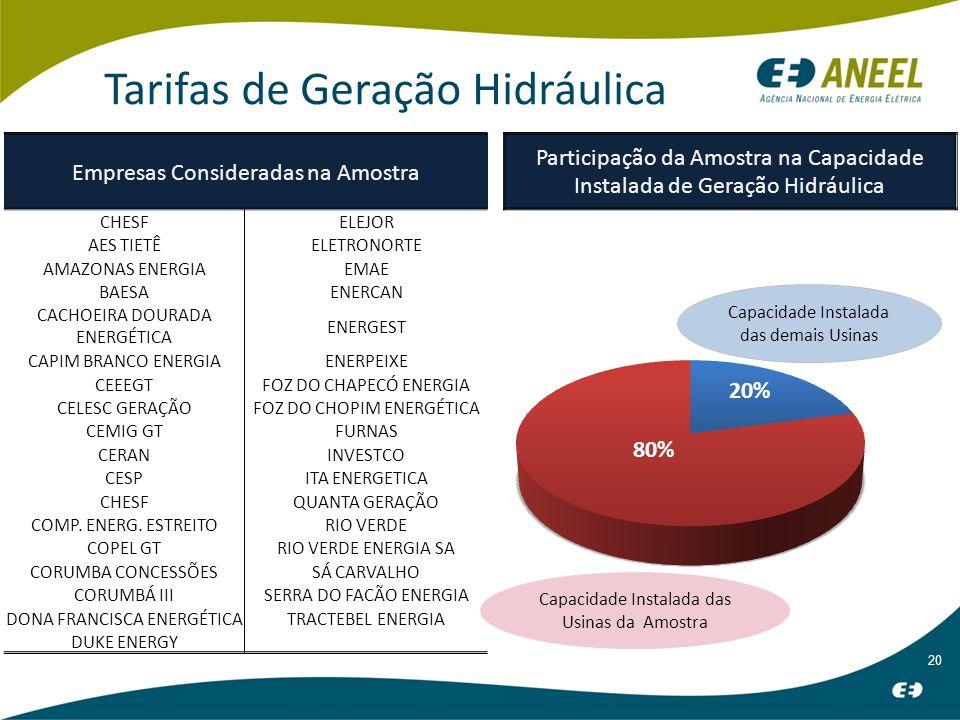 20 Tarifas de Geração Hidráulica Participação da Amostra na Capacidade Instalada de Geração Hidráulica 20% 80% Empresas Consideradas na Amostra CHESFELEJOR AES TIETÊELETRONORTE AMAZONAS ENERGIAEMAE BAESAENERCAN CACHOEIRA DOURADA ENERGÉTICA ENERGEST CAPIM BRANCO ENERGIAENERPEIXE CEEEGTFOZ DO CHAPECÓ ENERGIA CELESC GERAÇÃOFOZ DO CHOPIM ENERGÉTICA CEMIG GTFURNAS CERANINVESTCO CESPITA ENERGETICA CHESFQUANTA GERAÇÃO COMP.