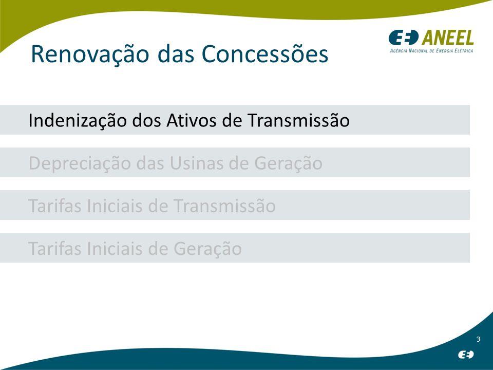 3 Renovação das Concessões Tarifas Iniciais de Geração Tarifas Iniciais de Transmissão Depreciação das Usinas de Geração Indenização dos Ativos de Transmissão