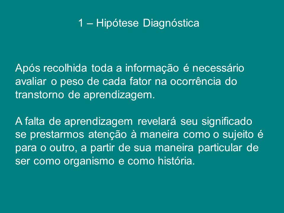 1 – Hipótese Diagnóstica Após recolhida toda a informação é necessário avaliar o peso de cada fator na ocorrência do transtorno de aprendizagem. A fal