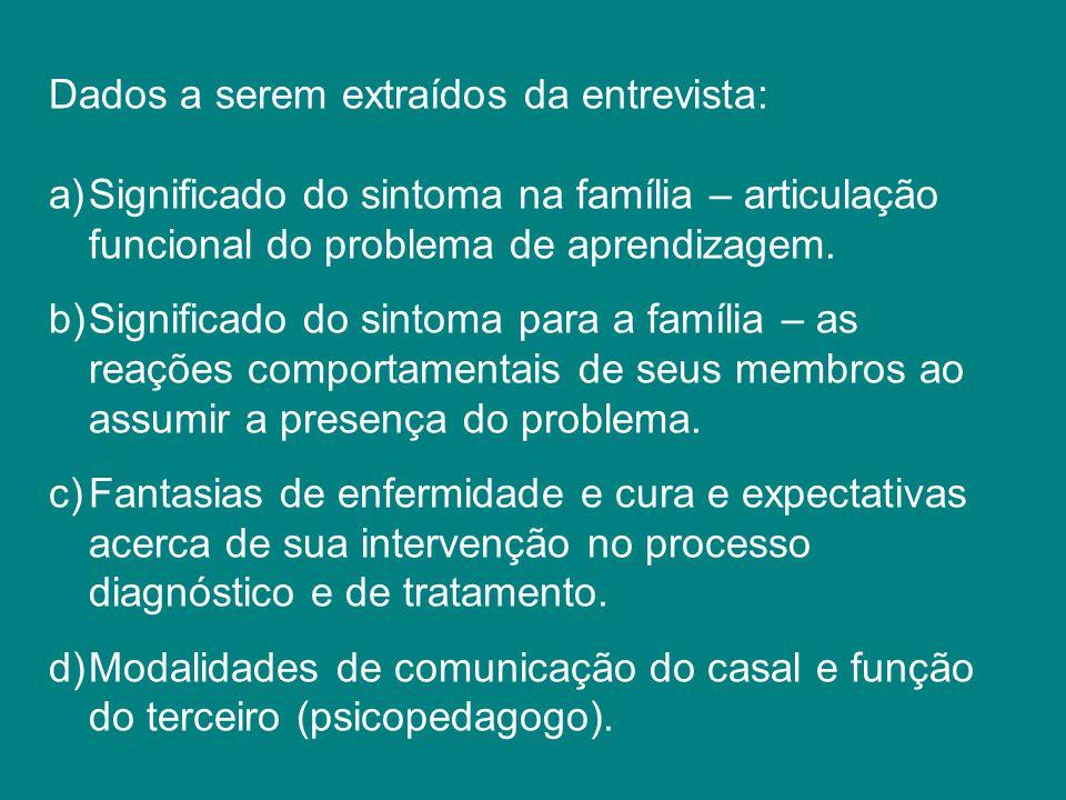 Dados a serem extraídos da entrevista: a)Significado do sintoma na família – articulação funcional do problema de aprendizagem. b)Significado do sinto