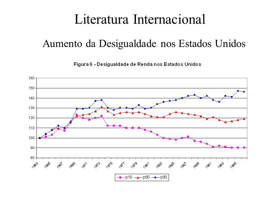 Literatura Internacional Aumento da Desigualdade nos Estados Unidos