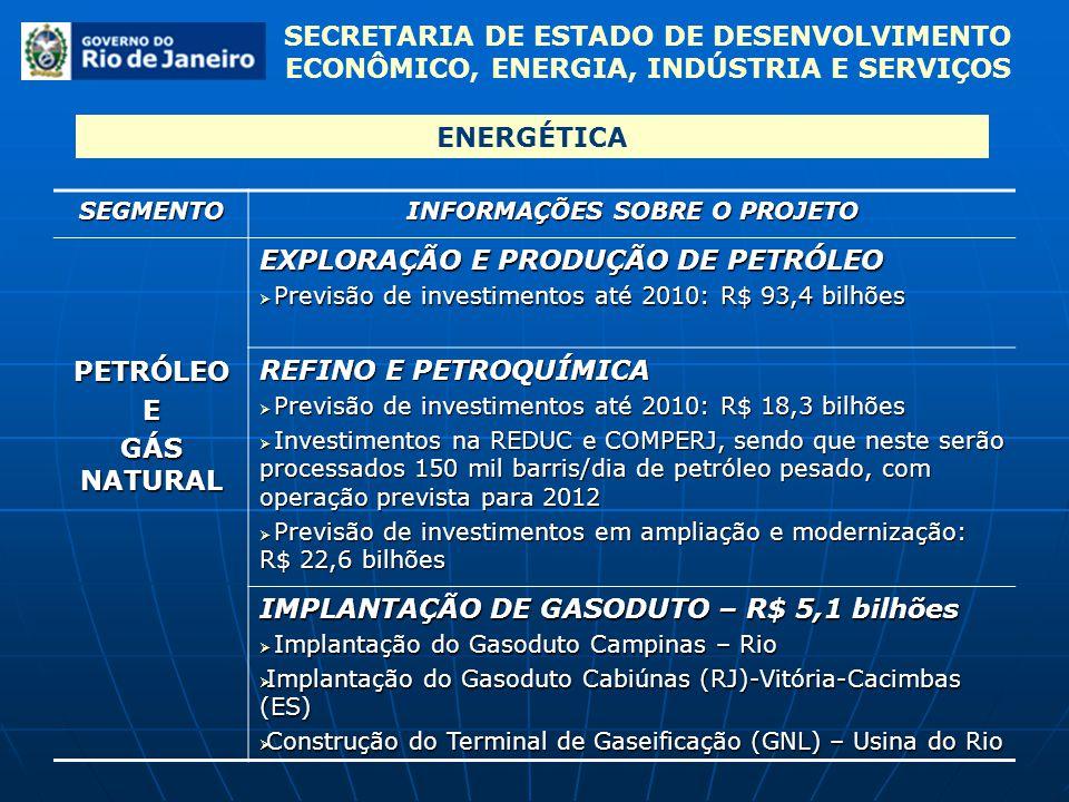 ENERGÉTICASEGMENTO INFORMAÇÕES SOBRE O PROJETO PETRÓLEOE GÁS NATURAL EXPLORAÇÃO E PRODUÇÃO DE PETRÓLEO Previsão de investimentos até 2010: R$ 93,4 bil
