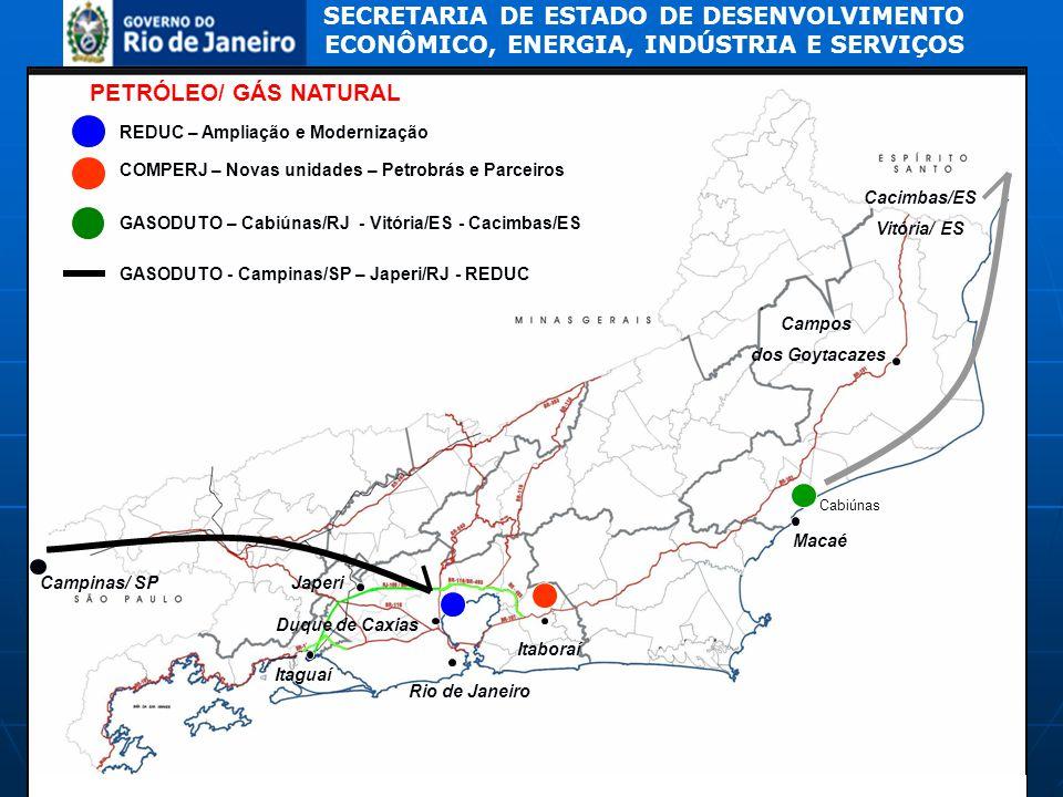 PETRÓLEO/ GÁS NATURAL REDUC – Ampliação e Modernização COMPERJ – Novas unidades – Petrobrás e Parceiros GASODUTO – Cabiúnas/RJ - Vitória/ES - Cacimbas