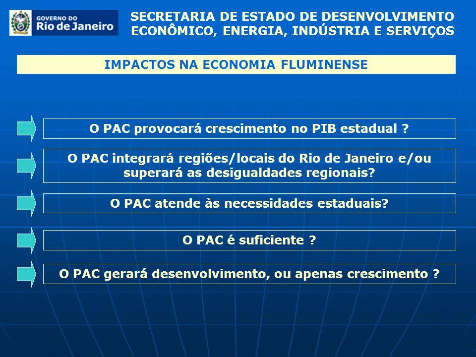 SECRETARIA DE ESTADO DE DESENVOLVIMENTO ECONÔMICO, ENERGIA, INDÚSTRIA E SERVIÇOS IMPACTOS NA ECONOMIA FLUMINENSE O PAC provocará crescimento no PIB es