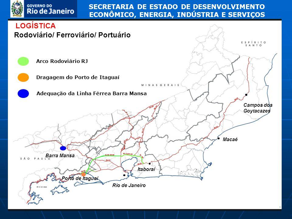 Barra Mansa Porto de Itaguaí Rio de Janeiro Itaboraí Macaé Campos dos Goytacazes Rodoviário/ Ferroviário/ Portuário LOGÍSTICA Adequação da Linha Férre