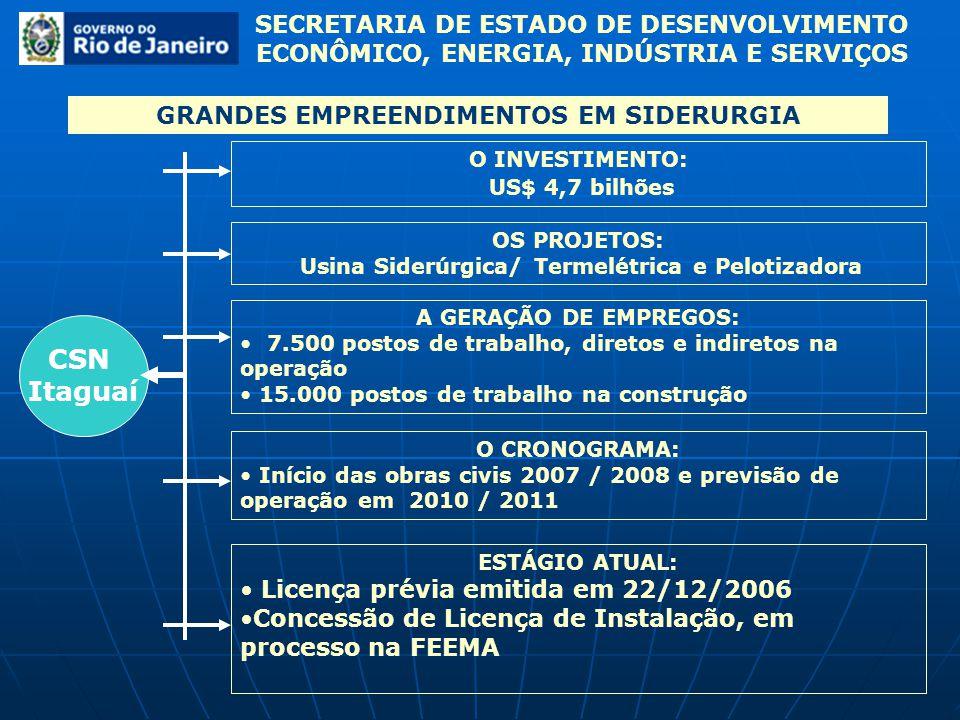 SECRETARIA DE ESTADO DE DESENVOLVIMENTO ECONÔMICO, ENERGIA, INDÚSTRIA E SERVIÇOS GRANDES EMPREENDIMENTOS EM SIDERURGIA CSN Itaguaí O INVESTIMENTO: US$