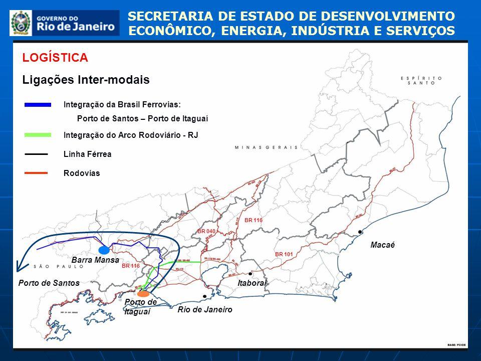 LOGÍSTICA Ligações Inter-modais SECRETARIA DE ESTADO DE DESENVOLVIMENTO ECONÔMICO, ENERGIA, INDÚSTRIA E SERVIÇOS Integração da Brasil Ferrovias: Porto