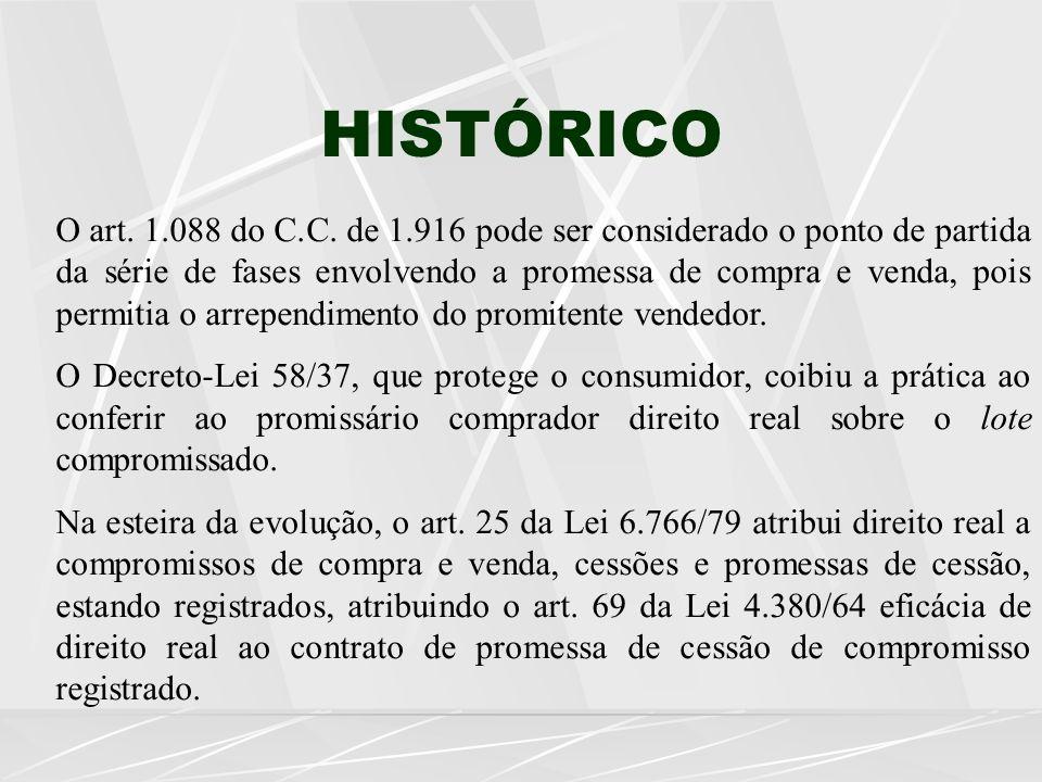 HISTÓRICO O art.1.088 do C.C.