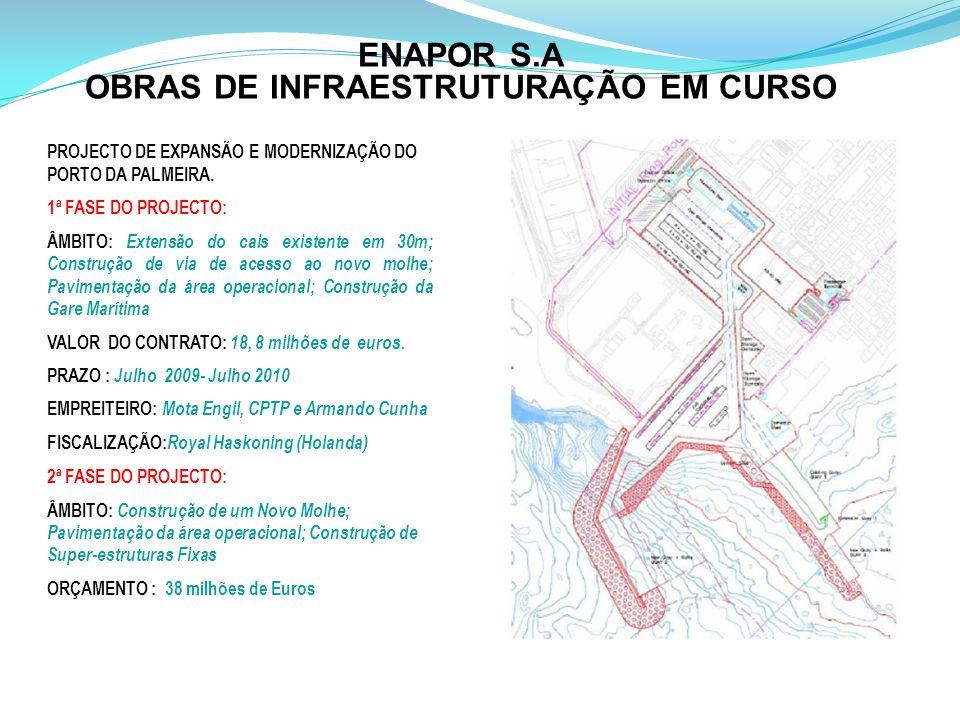 ENAPOR S.A OBRAS DE INFRAESTRUTURAÇÃO EM CURSO PROJECTO DE EXPANSÃO E MODERNIZAÇÃO DO PORTO DA PALMEIRA.
