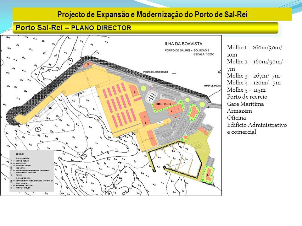 Projecto de Expansão e Modernização do Porto de Sal-Rei Porto Sal-Rei – PLANO DIRECTOR Molhe 1 – 260m/30m/- 10m Molhe 2 – 160m/90m/- 7m Molhe 3 – 267m/-7m Molhe 4 – 120m/ -5m Molhe 5 - 115m Porto de recreio Gare Marítima Armazém Oficina Edifício Administrativo e comercial