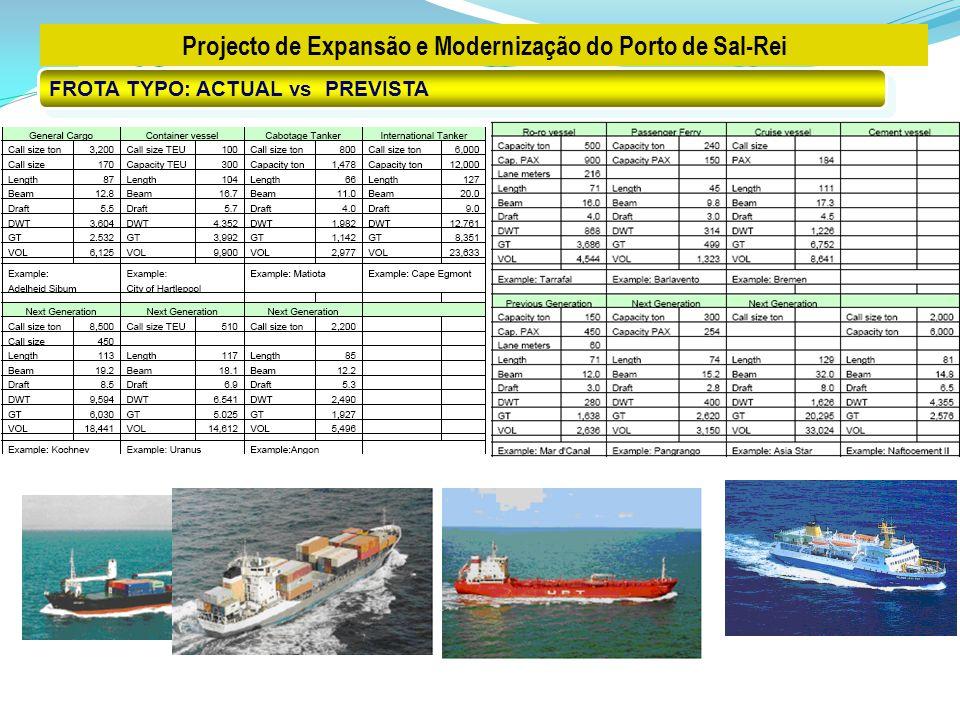 Projecto de Expansão e Modernização do Porto de Sal-Rei FROTA TYPO: ACTUAL vs PREVISTA