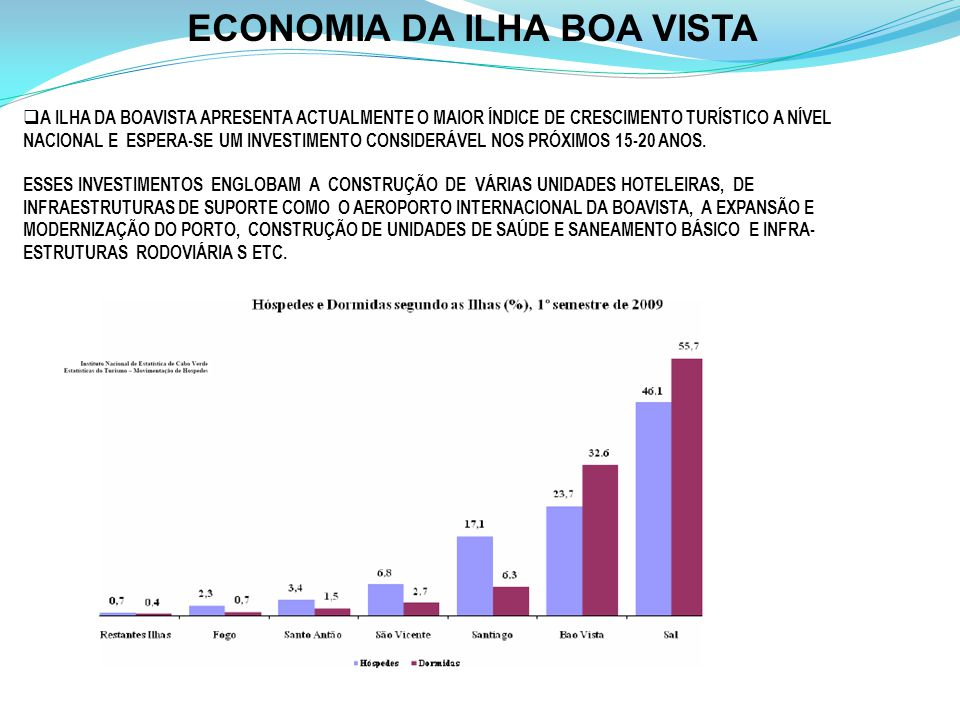 ENAPOR S.A OBRAS DE INFRAESTRUTURAÇÃO EM CURSO PROJECTO DE EXPANSÃO E MODERNIZAÇÃO DO PORTO VALE DE CAVALEIROS E DO PORTO FURNA.