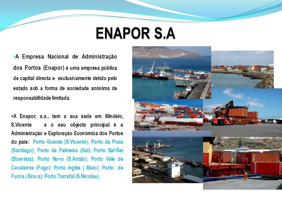 A Empresa Nacional de Administração dos Portos (Enapor) é uma empresa pública de capital directa e exclusivamente detido pelo estado sob a forma de sociedade anónima de responsabilidade limitada.