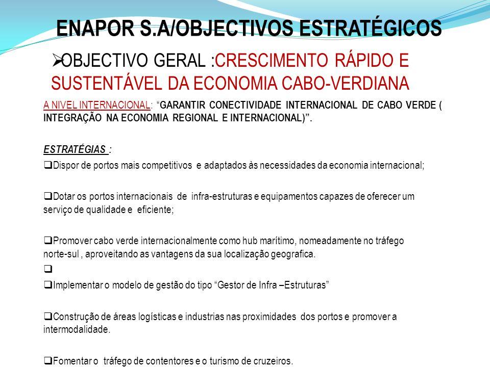 ENAPOR S.A/OBJECTIVOS ESTRATÉGICOS OBJECTIVO GERAL :CRESCIMENTO RÁPIDO E SUSTENTÁVEL DA ECONOMIA CABO-VERDIANA A NIVEL INTERNACIONAL: GARANTIR CONECTIVIDADE INTERNACIONAL DE CABO VERDE ( INTEGRAÇÃO NA ECONOMIA REGIONAL E INTERNACIONAL).