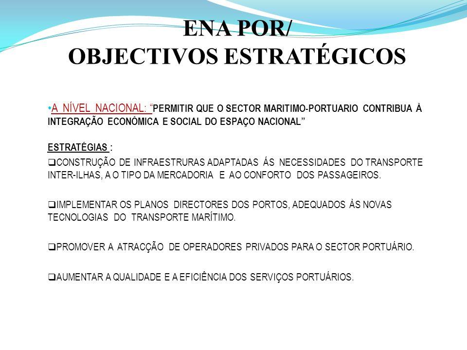 PRINCIPAIS PROJECTOS PARA OS PRÓXIMOS 3 ANOS ENAPOR S.A/PROJECTOS