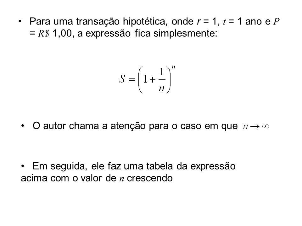 Para uma transação hipotética, onde r = 1, t = 1 ano e P = R$ 1,00, a expressão fica simplesmente: O autor chama a atenção para o caso em que Em seguida, ele faz uma tabela da expressão acima com o valor de n crescendo