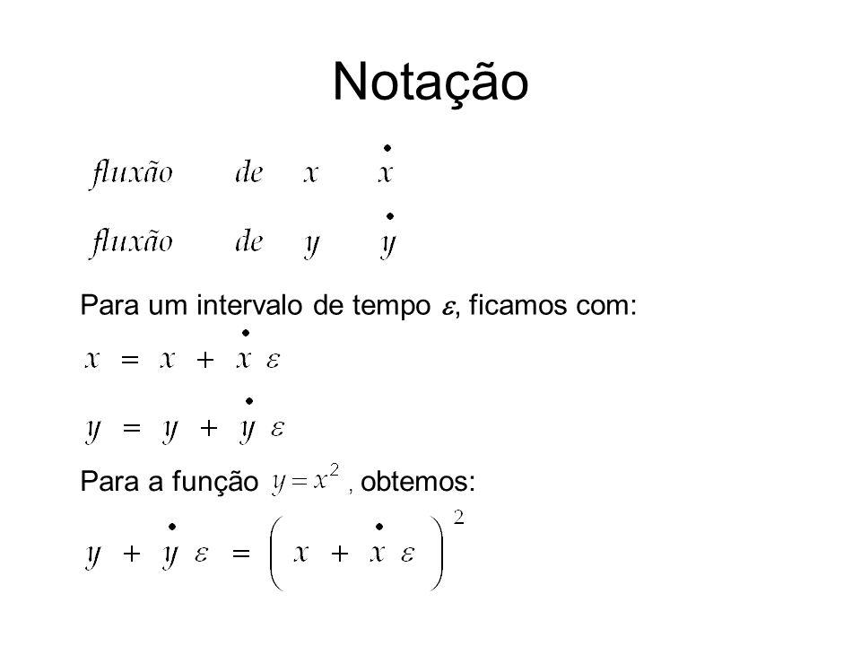 Notação Para um intervalo de tempo, ficamos com: Para a função, obtemos: