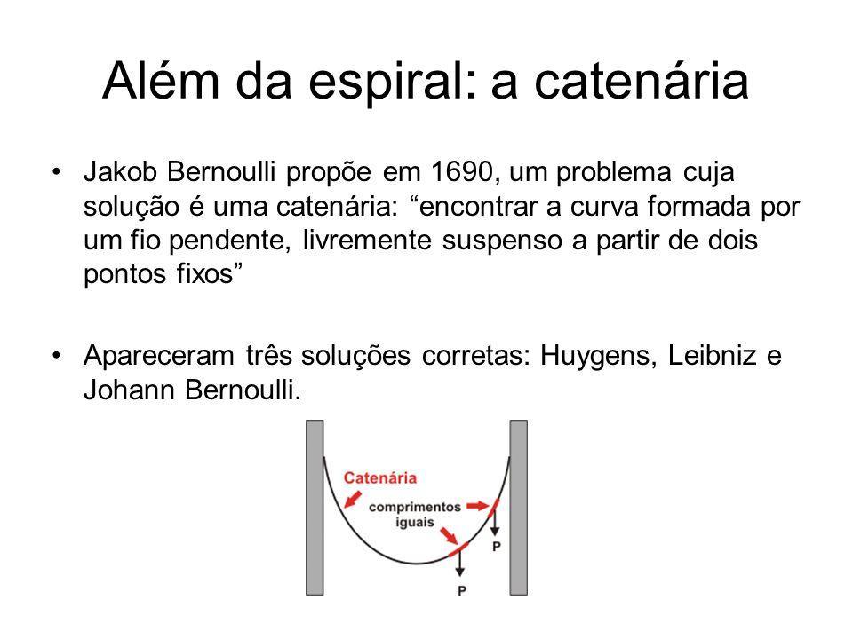 Além da espiral: a catenária Jakob Bernoulli propõe em 1690, um problema cuja solução é uma catenária: encontrar a curva formada por um fio pendente, livremente suspenso a partir de dois pontos fixos Apareceram três soluções corretas: Huygens, Leibniz e Johann Bernoulli.