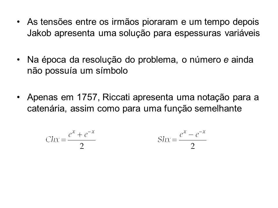 As tensões entre os irmãos pioraram e um tempo depois Jakob apresenta uma solução para espessuras variáveis Na época da resolução do problema, o número e ainda não possuía um símbolo Apenas em 1757, Riccati apresenta uma notação para a catenária, assim como para uma função semelhante