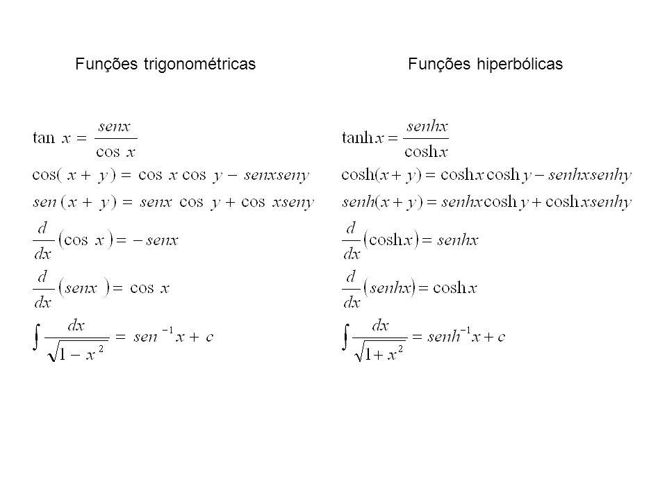 Funções trigonométricasFunções hiperbólicas
