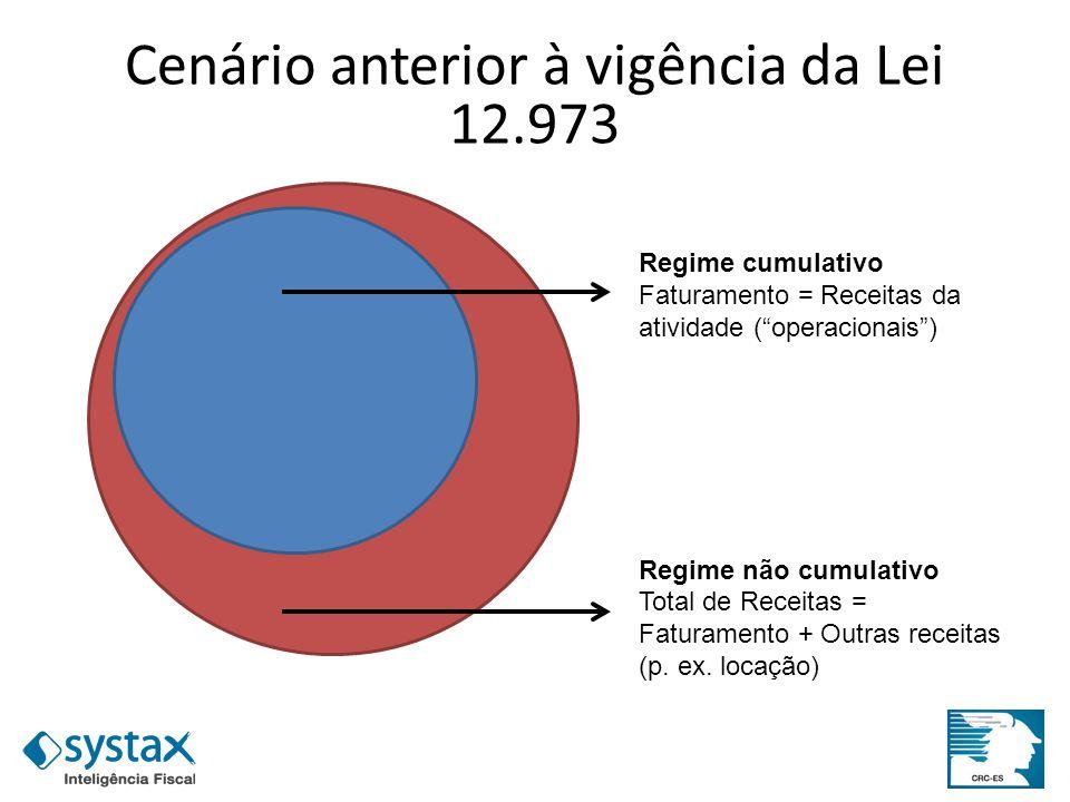 Cenário anterior à vigência da Lei 12.973 Regime cumulativo Faturamento = Receitas da atividade (operacionais) Regime não cumulativo Total de Receitas