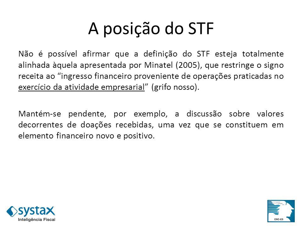 A posição do STF Não é possível afirmar que a definição do STF esteja totalmente alinhada àquela apresentada por Minatel (2005), que restringe o signo