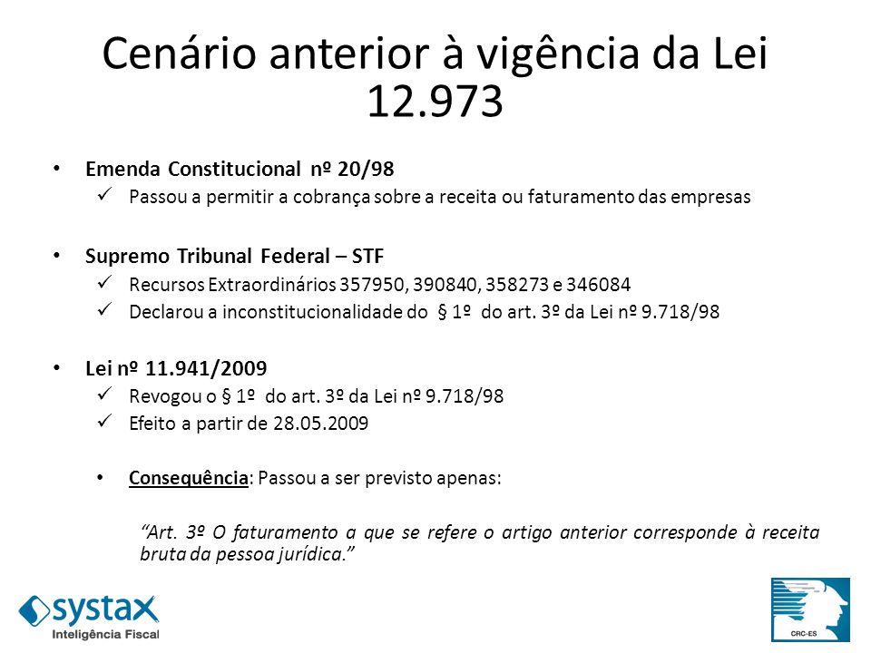 Cenário anterior à vigência da Lei 12.973 Emenda Constitucional nº 20/98 Passou a permitir a cobrança sobre a receita ou faturamento das empresas Supr