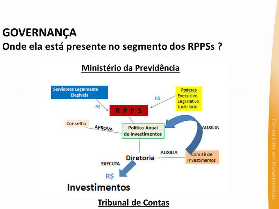 GOVERNANÇA Onde ela está presente no segmento dos RPPSs ? J instituições que regulam a maneira como uma empresa é dirigida, administrada ou controlada