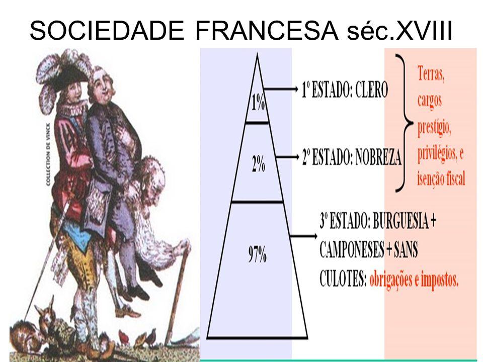 SOCIEDADE FRANCESA séc.XVIII