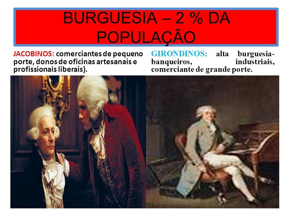 BURGUESIA – 2 % DA POPULAÇÃO JACOBINOS: comerciantes de pequeno porte, donos de oficinas artesanais e profissionais liberais).
