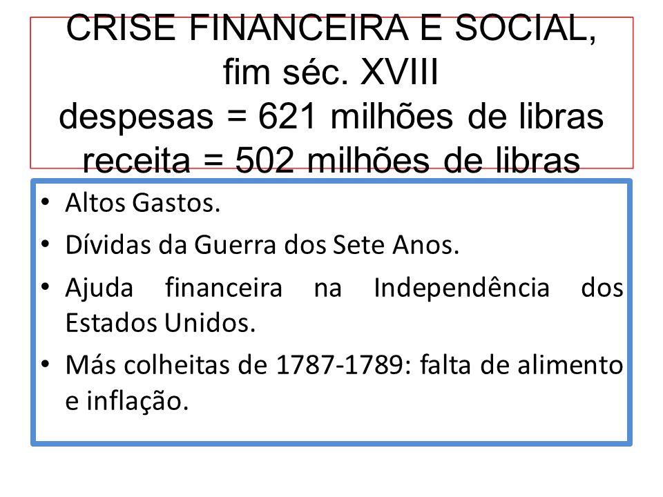 CRISE FINANCEIRA E SOCIAL, fim séc.